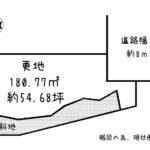 奈良/生駒市/俵口町/建築条件無し