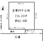 奈良/生駒市/軽井沢町/売地